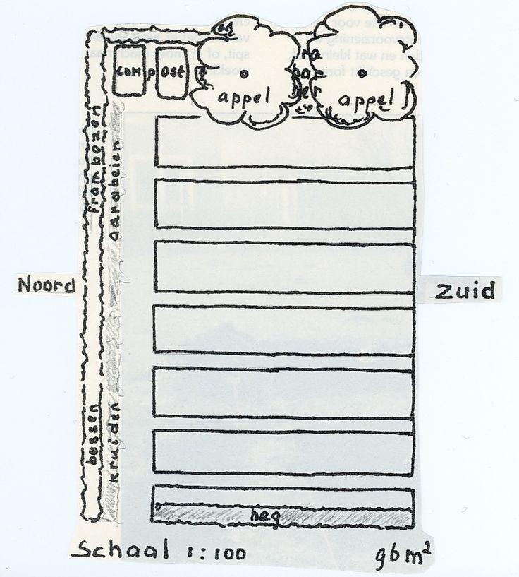 Moestuin indeling - Belevenissen van een Tuinkabouter