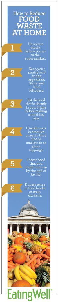 On EatingWell.com: 5 Ways to Stop Wasting Food & Start Saving Money on Food