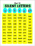 Great site with charts for vowel teams, digraphs, r control, etc