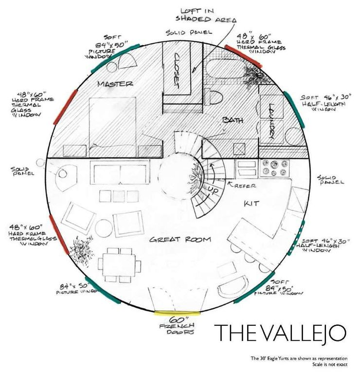 Yurt Floor Plan – Vallejo – my thought would to be…