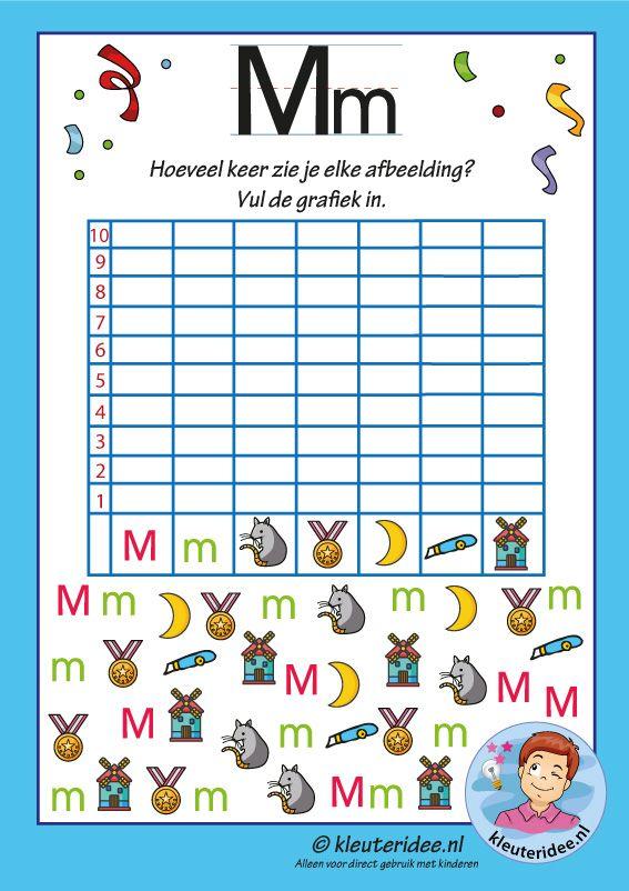 Pakket over de letter m blad 14, grafiek met de letter m, letters aanbieden aan kleuters, kleuteridee, free printable