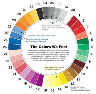 90 best Art \ Design Tools images on Pinterest Alcohol markers - sample html color code chart