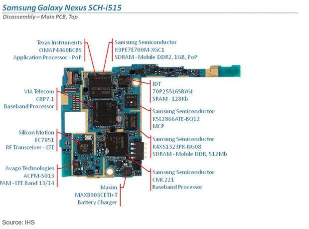 Samsung Galaxy Nexus SCH-i515 Mobile Handset_(iSi) - Main PCB Top
