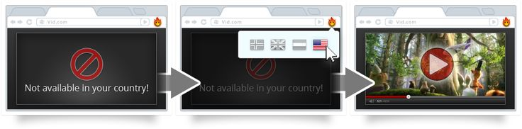 Hola.org Open blocked sites using Hola Unblocker VPN proxy