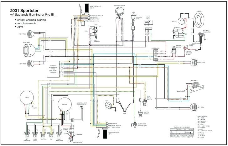 1997 harley davidson road king wiring diagram tremendous ... on