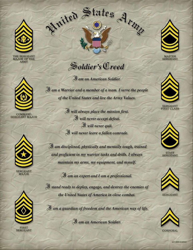 what the soldiers creed means to The soldier was a virtual representation of one of haytham braddock: oh, by all means i should like very much to assassin's creed wiki is a fandom games.