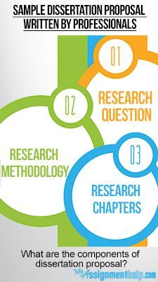 How to Create A Research Question   YouTube