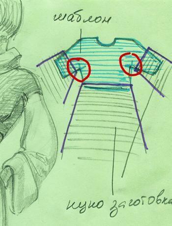 Цельновалянное платье, или жакет с идеальной посадкой. Возможно это, благодаря хитрой выкройки, где основная идея, это обработка проймы рукава. По этой технологии можно валять массу всевозможных вариантов плечевых изделий, начиная от платья и заканчивая теплым пальто. На нашем занятии мы будем делать платье, или жакет в смешанной технике. У нашей выкройке шаблона обрезаются рукава и юбка до талии.