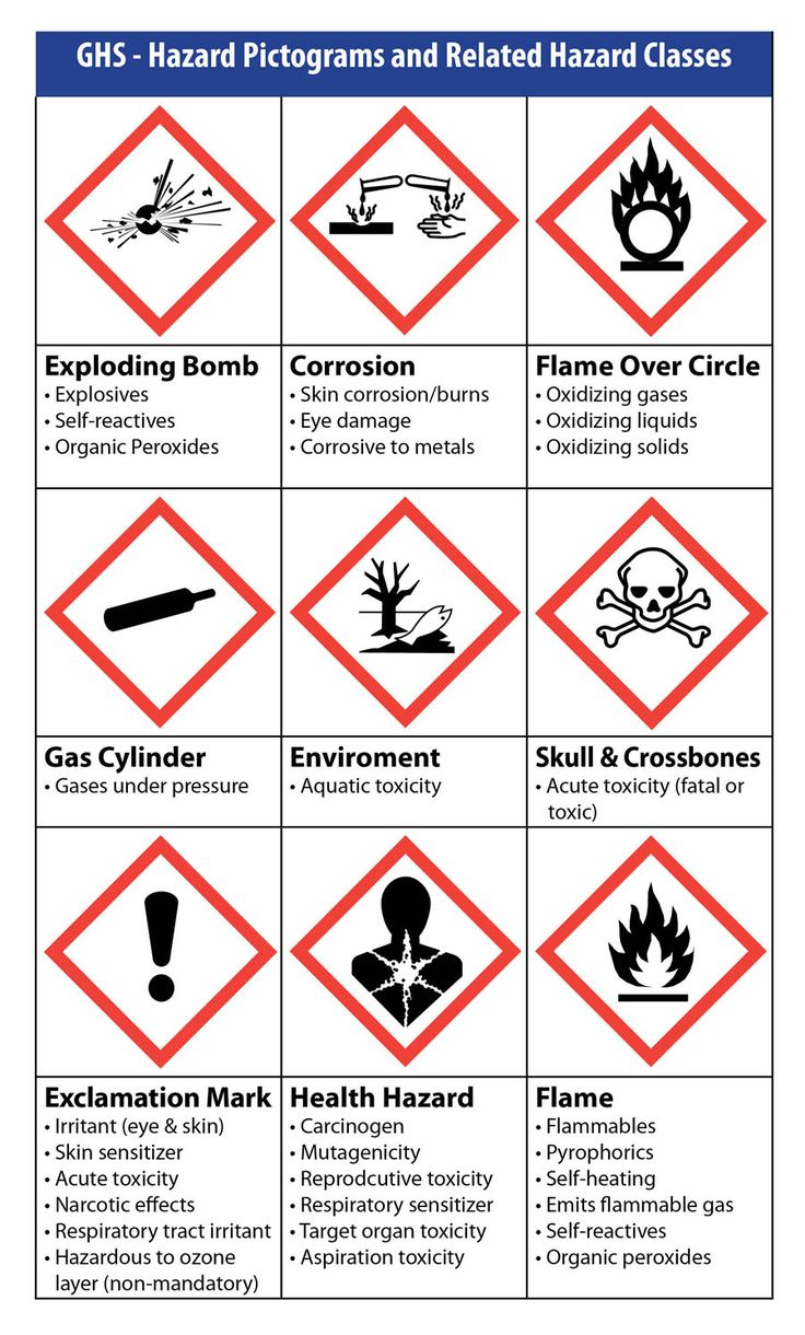 27 best ghs chemical labeling images on pinterest