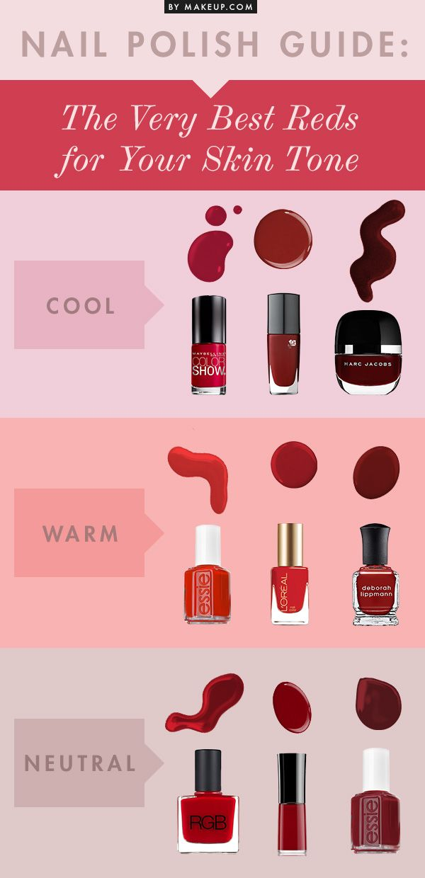 Selecting a nail color is always a challenge. How are you supposed to choose the hue that is just right for you? By knowing what to look for, of course. Here is a guide for exactly what shades will flatter different skin tones and how to choose the best reds!