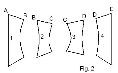 simple underbust pattern and tutorial in DIY Forum