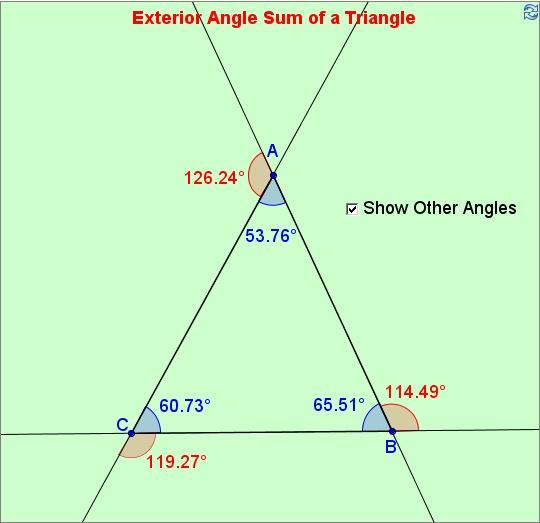 Exterior angle sum mathematics pinterest - Sum of all exterior angles of a triangle ...