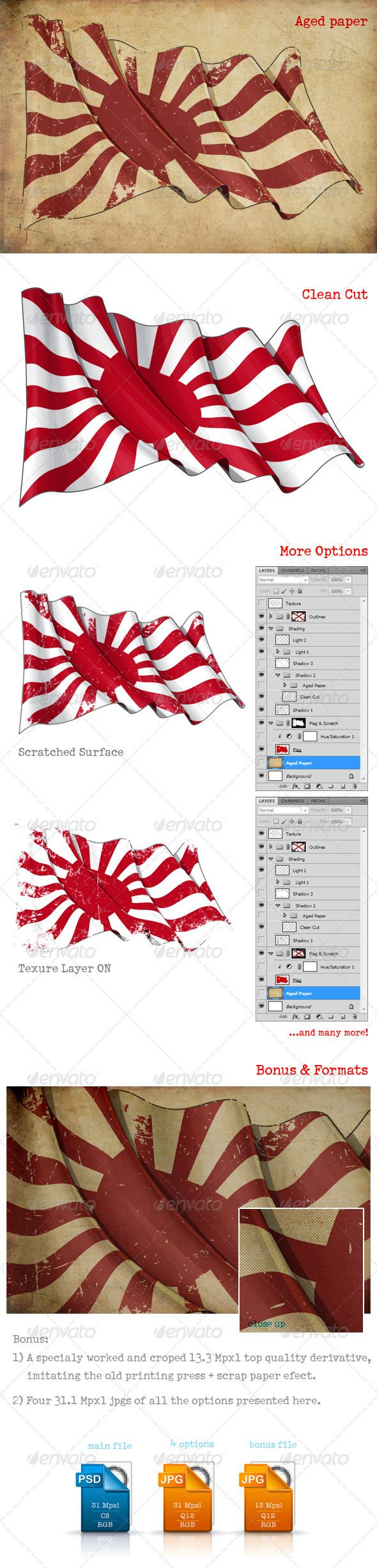 Pics photos desk with flag in background photographic print by - Japan S Imperial Navy Flag