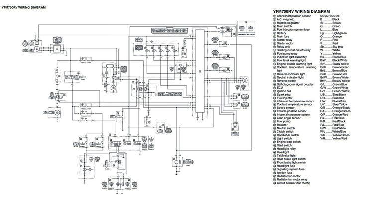 atv timberwolf 250 wiring diagram - budgit hoist wiring diagram -  source-auto5.yenpancane.jeanjaures37.fr  wiring diagram resource