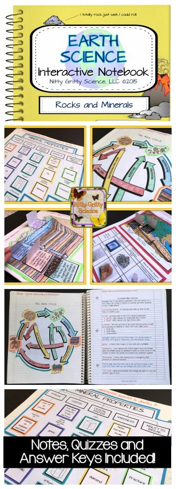Earth Science Interactive Notebook - Rocks and Minerals has Teacher input notes, student output activities, mini-quizzes for each topic and answer keys!