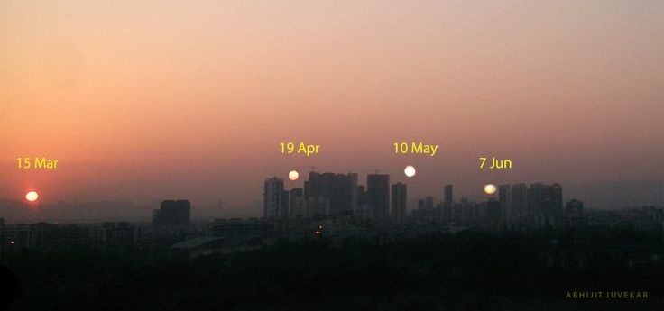 From the December solstice to the June solstice, the sunset makes its way north, as illustrated in this photo composite by Abhijit Juvekar.  Thanks, Abhijit!