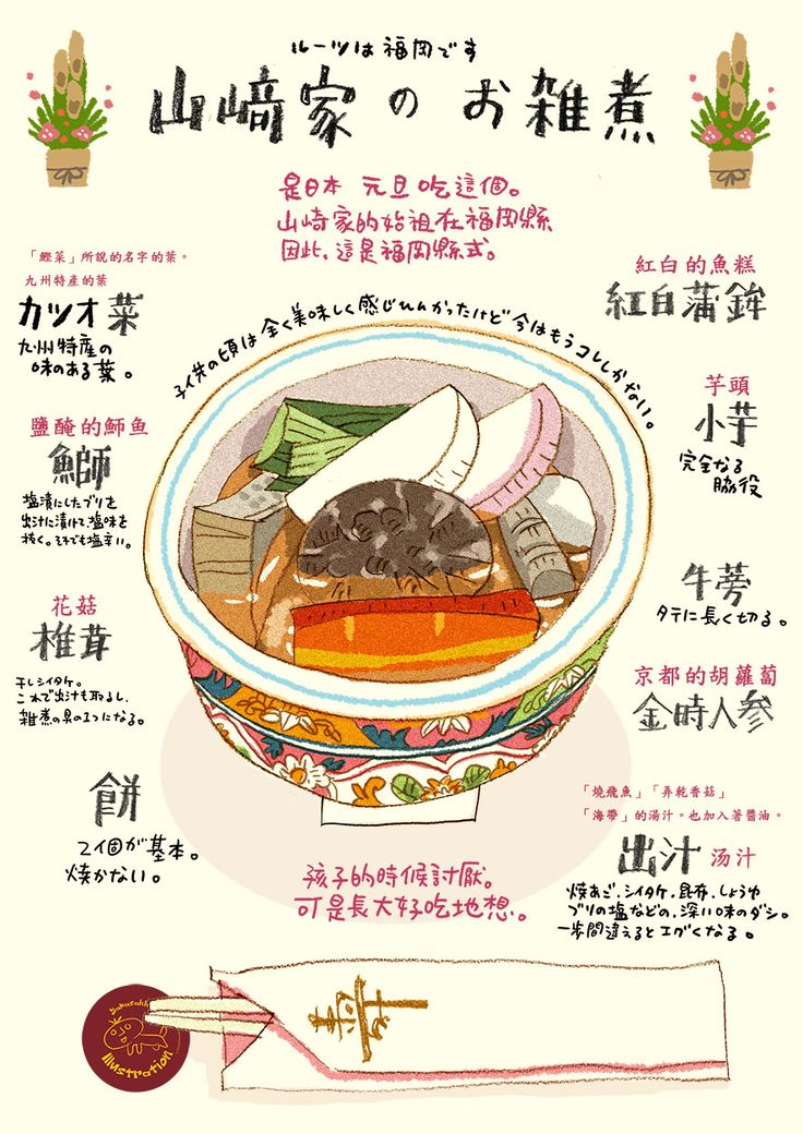 週間山崎絵日和 Asian good illustration