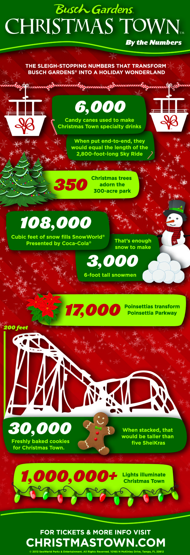 busch gardens christmas town prices 78 best images about busch gardens tampa bay on pinterest