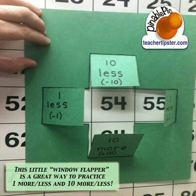 A great strategy for navigating the hundreds chart!!!!
