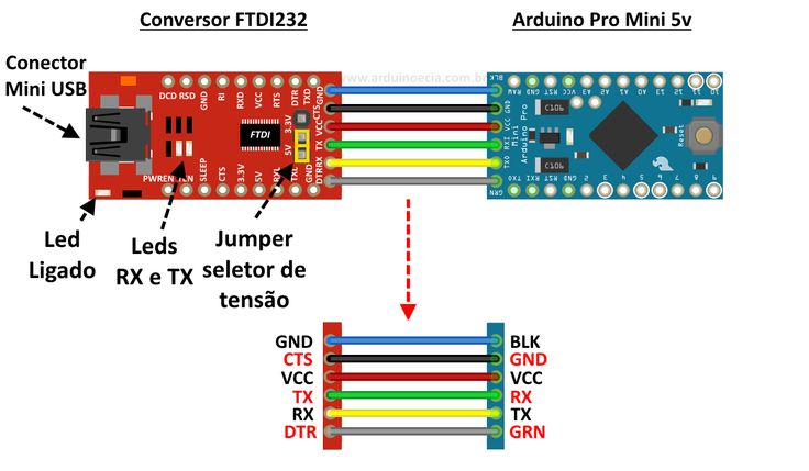 Best images about quot arduino on pinterest