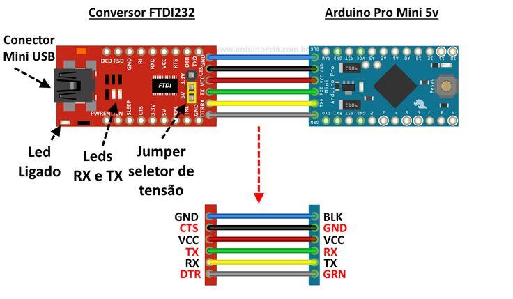 Ligação conversor ftdi arduino pro mini quot