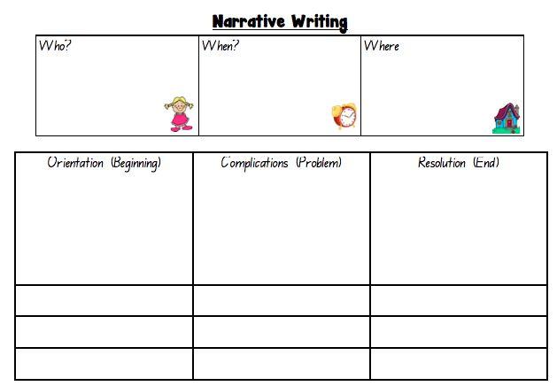 narrative template