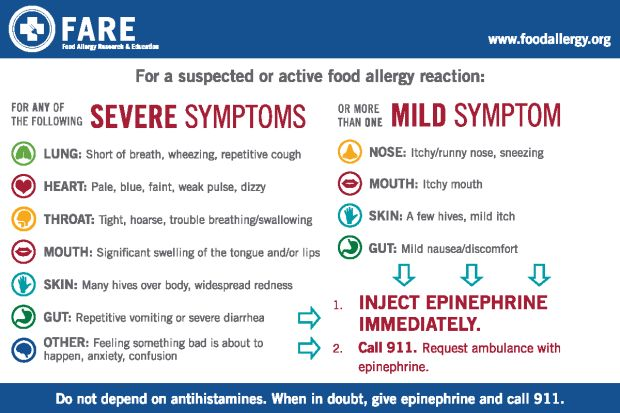 FARE recognizes the critical need to raise awareness and educate the public about the most severe type of allergic reaction: anaphylaxis (an-uh-fil-LAX-is).