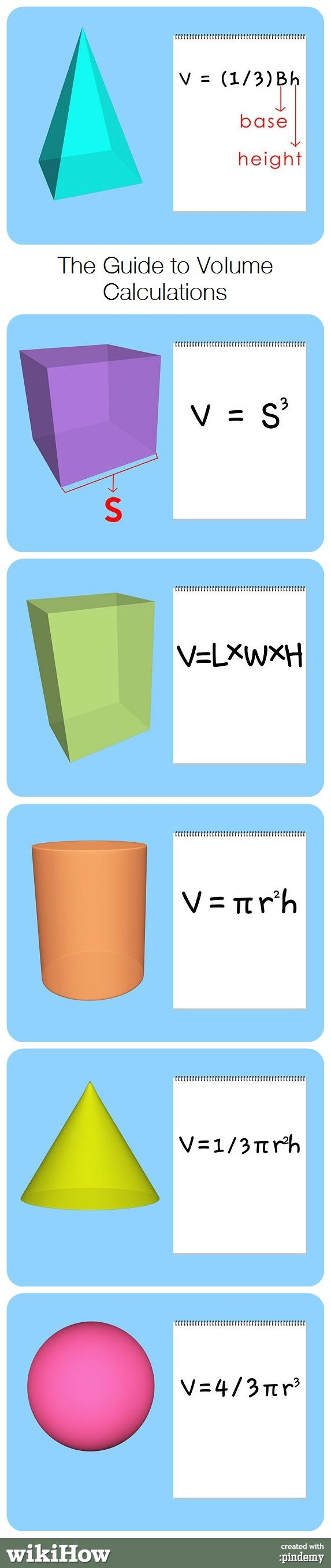 The Guide to Calculate Volume, from wikiHow