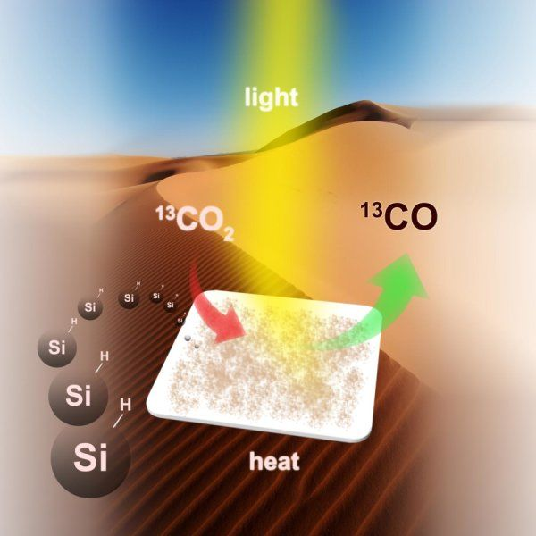 Every year, humans advance climate change and global warming by injecting about 30 billion tons of carbon dioxide into the atmosphere. Scientists believe they've found a way to convert all these emissions into energy-rich fuel in a carbon-neutral cycle that uses a very abundant natural resource: silicon. Readily available in sand, it's the seventh most-abundant element in the universe and the second most-abundant element in the earth's crust.