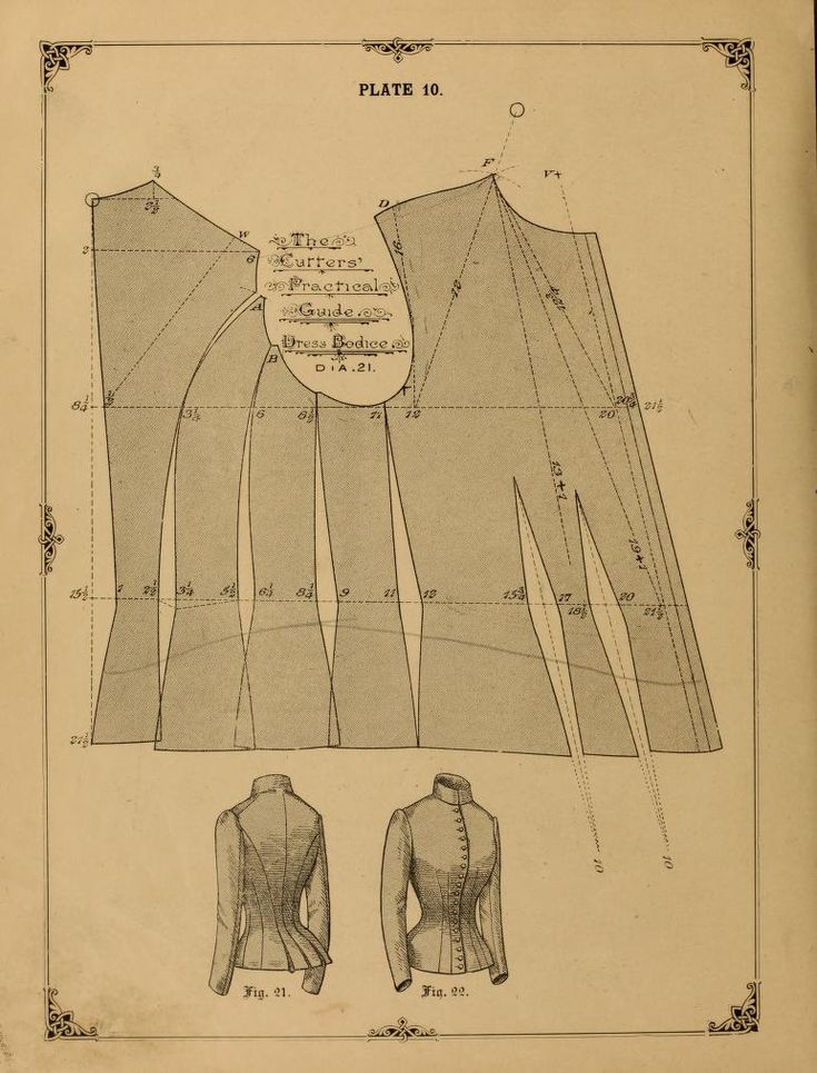 Dress bodice. 1890 - 1892 The cutters' practical guide to the cutting of ladies' garments by Vincent, W. D. F.