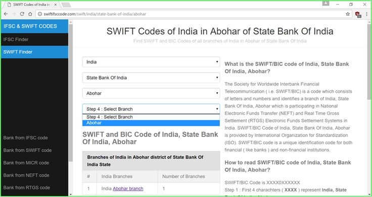 How to find the SWIFT BIC code for a bank? It's a very quick and easy process to find the SWIFT BIC code of any bank! Just go to the website http://swiftifsccode.com/ and follow the simple steps given below.  Step 1. Click on the tab 'SWIFT Finder' on the top left side of the page.    Step 2.   #iban swift bic #swift bic