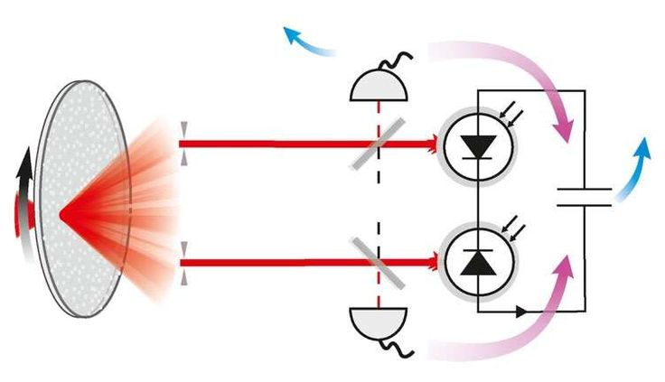 este-demonio-fotonico-parece-violar-a-2a-lei-da-termodinamica