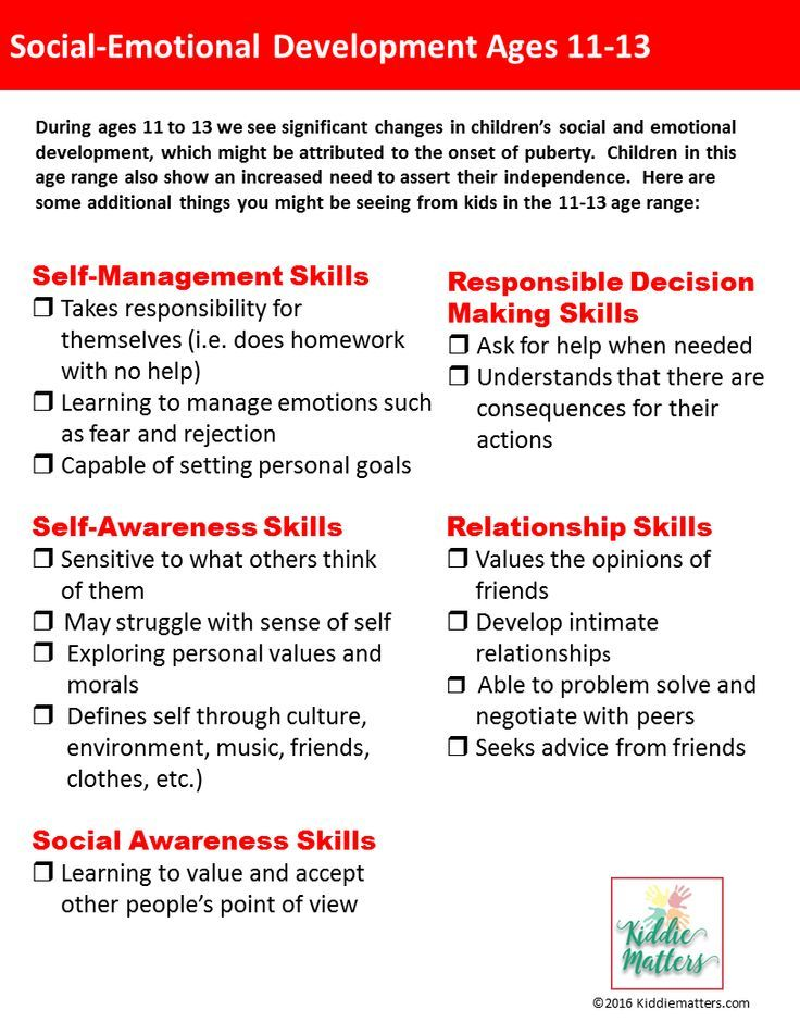 Middle Childhood: Socioemotional Development-  The onset of puberty can drastically change a child's social and emotional development. This age range is when kids become more self aware of relationships, social situations, and become conscious of their decision making skills.
