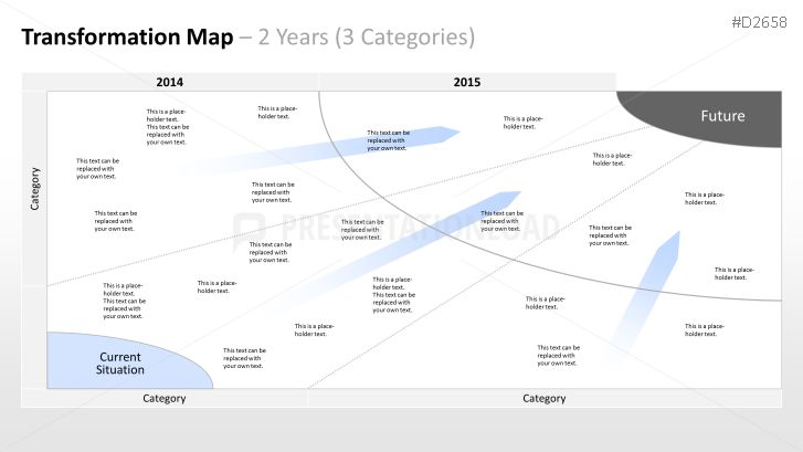 Transformation Map  IKnowledge    Template