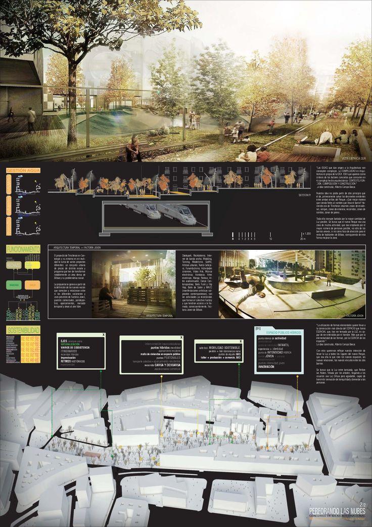 Resultado de imagen de paneles arquitectura maqueta