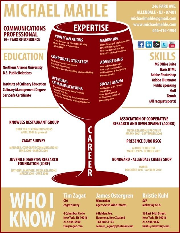 love this resume idea my resume im looking for a high level communications position pr marketing advertising etc position in the wine world. Resume Example. Resume CV Cover Letter