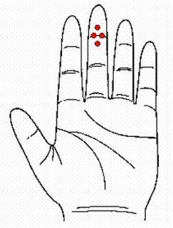 ManopunturaAmigdalas dolor de garganta Estimule las zonas marcadas en rojo con un objeto puntiagudo(de punta redondeada para no hacerse daño). Tres veces por día como mínimo (tres minutos cada sesión).