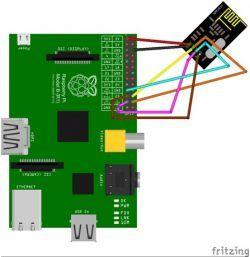 Tutorial de Arduino y Raspberry Pi en el que se explica como enviar datos bidireccionalmente mediante un módulo de radiofrecuencia NRF24L01 https://e-elektronic.com/nrf24-arduino-raspberry-pi-bidireccional/