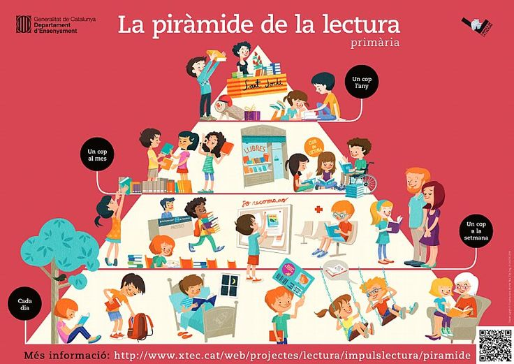 Escola Pegaso - Padrins lectors