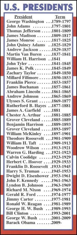 List of U.S. Presidents, from George Washington, 1789 through to Barack Obama, 2016.