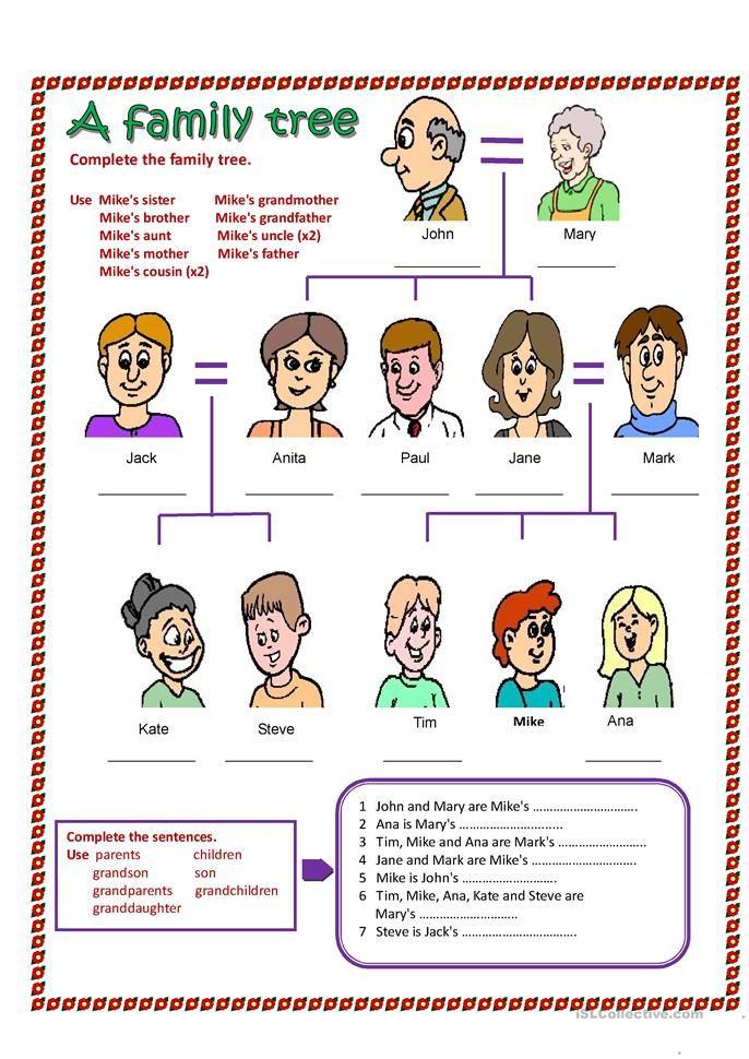 A Family Tree Com Imagens Atividades Educativas Para Imprimir