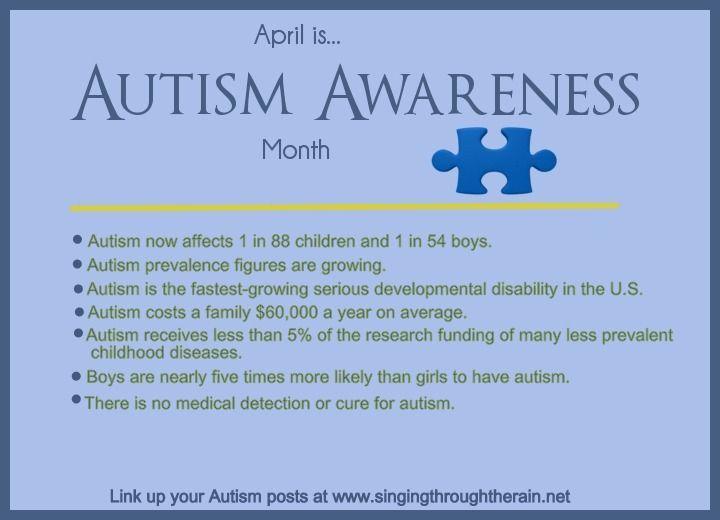 Autism Awareness Day: My Story #Autism