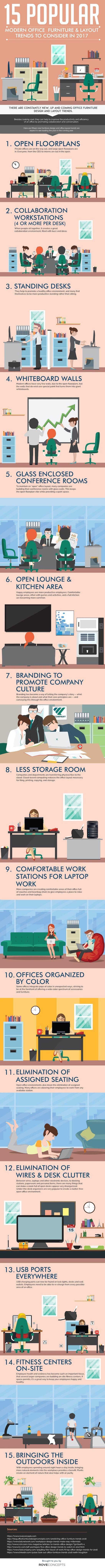 15 popular #office #trends 2017 | t3n