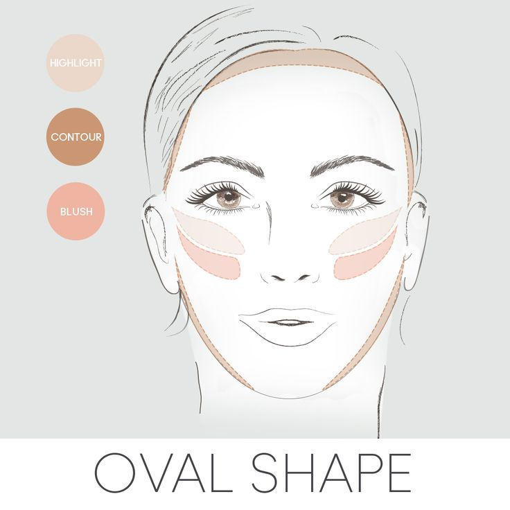Admirable 1000 Ideas About Oval Face Shapes On Pinterest Oval Faces Face Short Hairstyles Gunalazisus