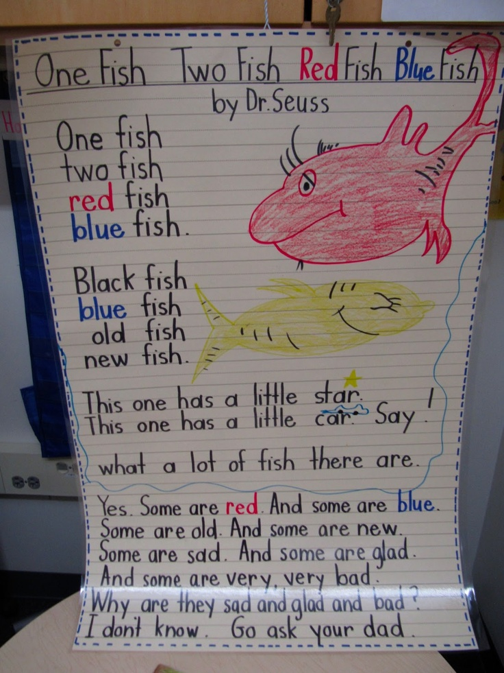 Dr Seuss Trivia Quizzes and Games