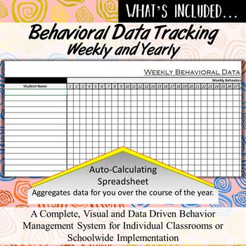 Best 25+ Behavior tracking ideas on Pinterest 4th grade - attendance tracking template