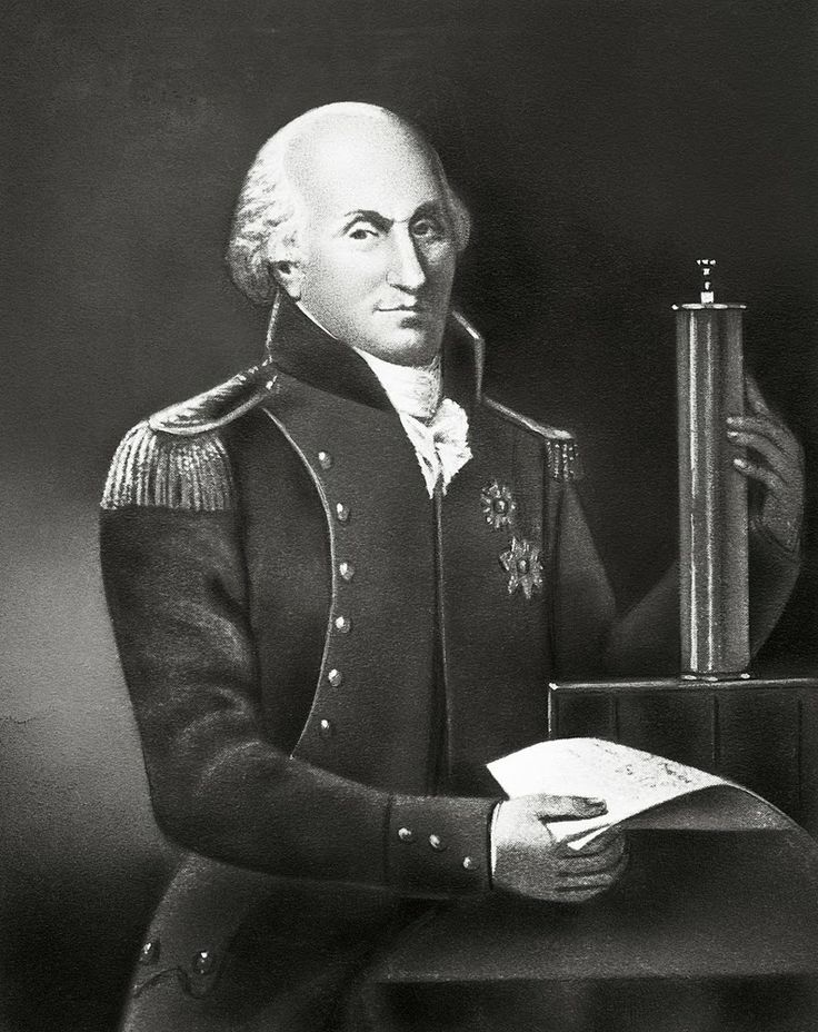 Charles-Augustin de Coulomb