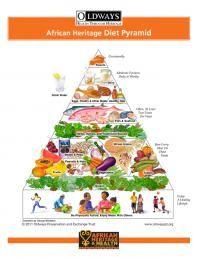 African Heritage Pyramid