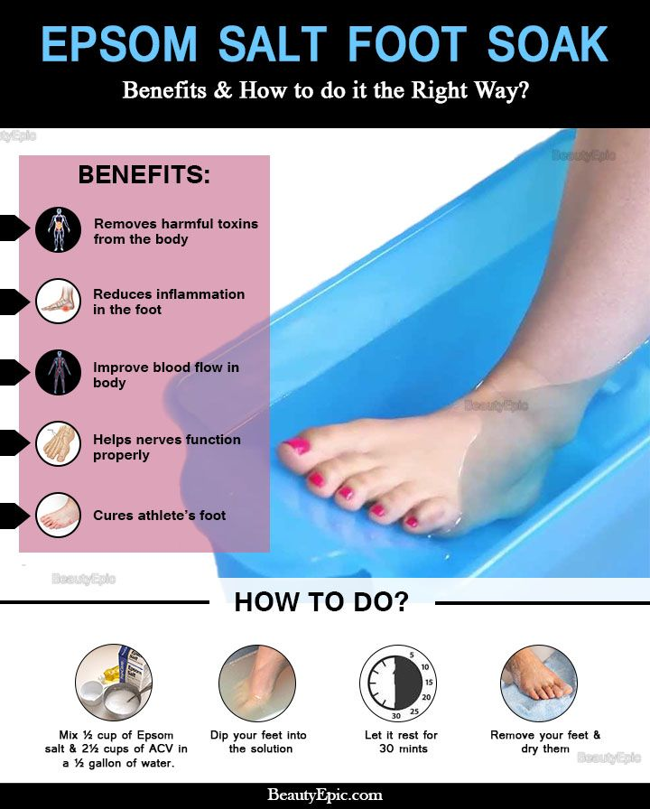 Epsom Salt Foot Soak – Benefits & How To Do It? | Cleanse | Epsom