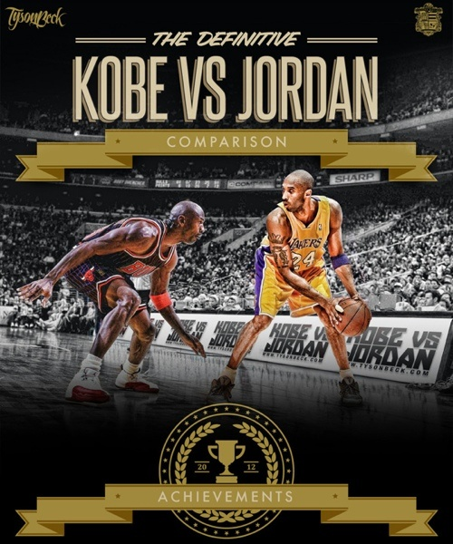 1000+ images about Sports: Michael Jordan on Pinterest | Like mike ...